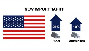 An infographic that shows the news import tariffs on steel and aluminum.